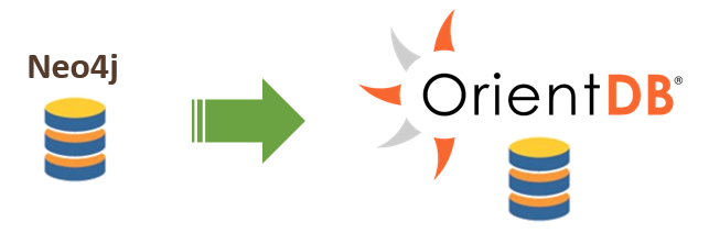 Migrating from Neo4j to OrientDB