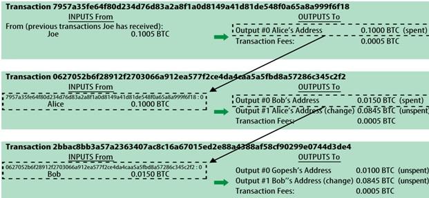 a bitcoin ára ma