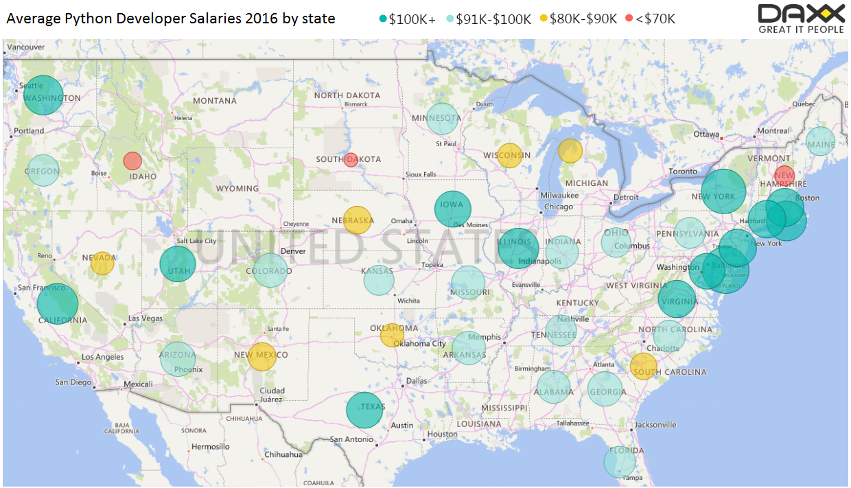 average-python-developer-salary-by-state