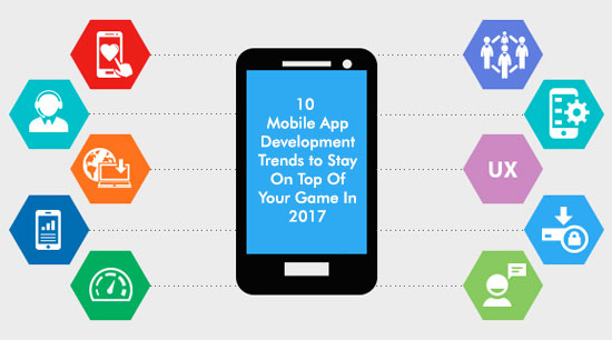 10 Mobile App Development Trends in 2017