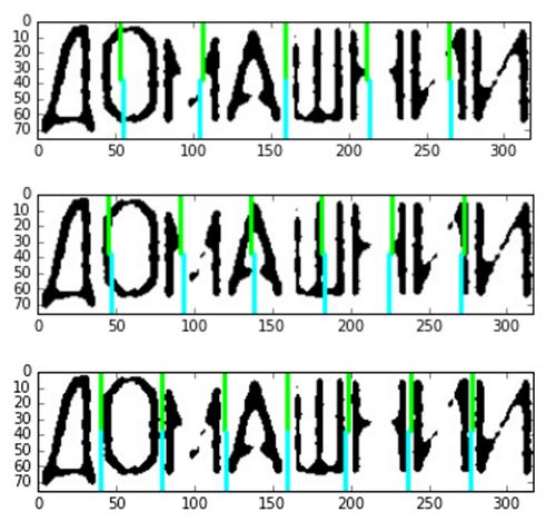 Finding the optimal segmentation