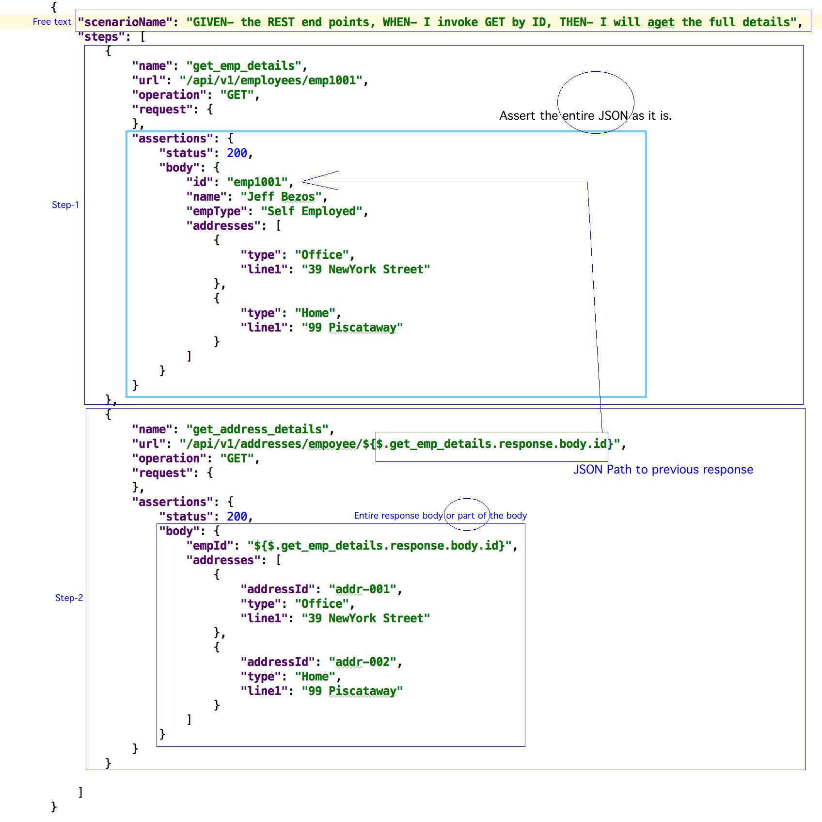 IDE screen shot of samples