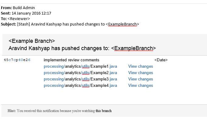 Push Request Example