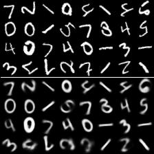 CapsNet: decoded images