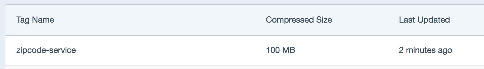 Docker Hub private repository for zipcode-service.