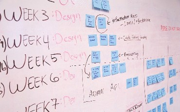 How Startup Weekend Made Me a Better Developer
