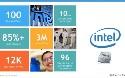 At Intel, it's Not GREEN Until it's EC-GREEN!