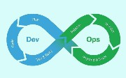 DevOps and Agile: A Perfect Combination