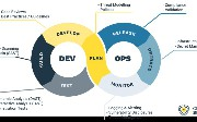 An Overview of Security Testing Tools in DevOps