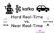 Apache Kafka Is NOT Real-Time!