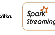 Transformations of Varying JSON Payloads Using Spark-Streaming