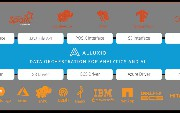 Alluxio Use Cases Overview: Unify silos With Data Orchestration