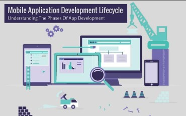 8 Crucial Phases Of Mobile App Development Lifecycle