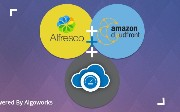 Alfresco and CloudFront: The Answer to Enhanced Content Delivery Response...