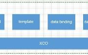 XCO-JS: A Data Based JS Framework
