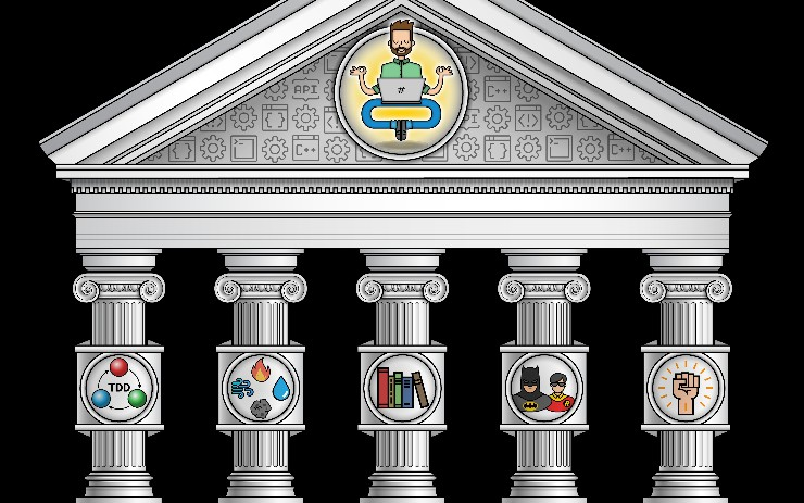5 Pillars of Learning Programming