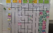 Kanban from a Trench